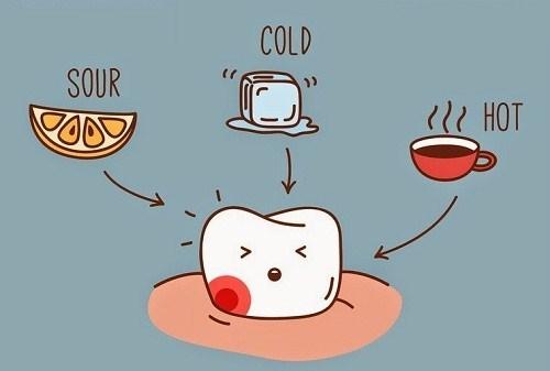 Không nên ăn uống nóng lạnh liên tục