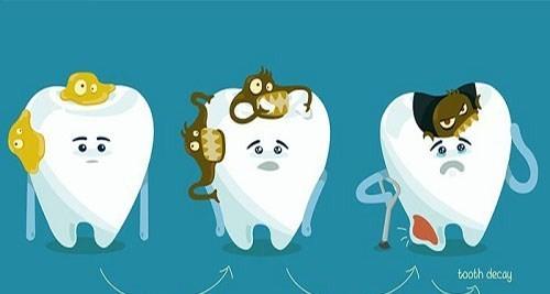 Những thói quen xấu khiến răng ngày càng hư hỏng nặng